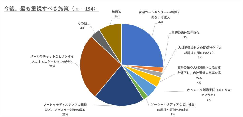 図表① (1)